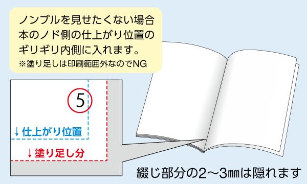 ノンブル(ページ番号)